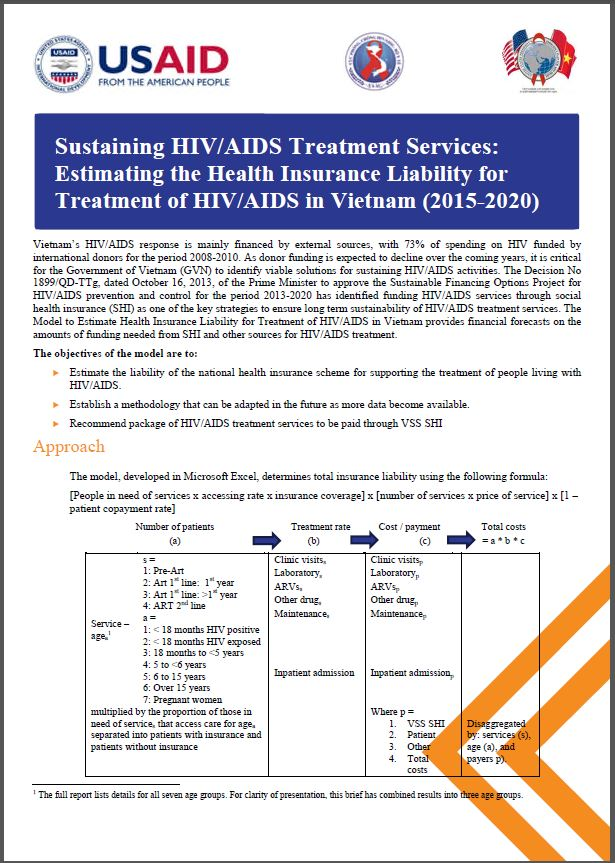 First Page: Sustaining HIV/AIDS Treatment Services: Estimating the Health Insurance Liability for Treatment of HIV/AIDS in Vietnam (2015-2020)