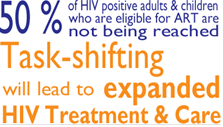 50% of HIV positive adults and children who are eligible for ART are not being reached. Task-shifting will lead to expanded HIV treatment and care.