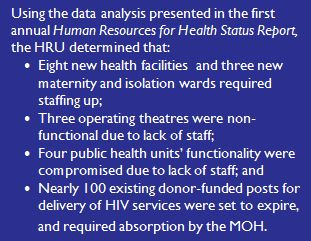 Text Box: Using the data analysis presented in the first annual Human Resources for Health Status Report, the HRU determined that: • Eight new health facilities and three new maternity and isolation wards required staffing up; • Three operating theatres were non-functional due to lack of staff; • Four public health units' functionality were compromised due to lack of staff; and • Nearly 100 existing donor-funded posts for delivery of HIV services were set to expire, and required absorption by the MOH.